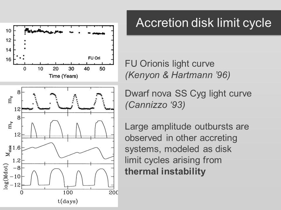 Zhu et al. '10 Bae et al. '14 2D disk models with explicit disk self-gravity Owen & Armitage '14