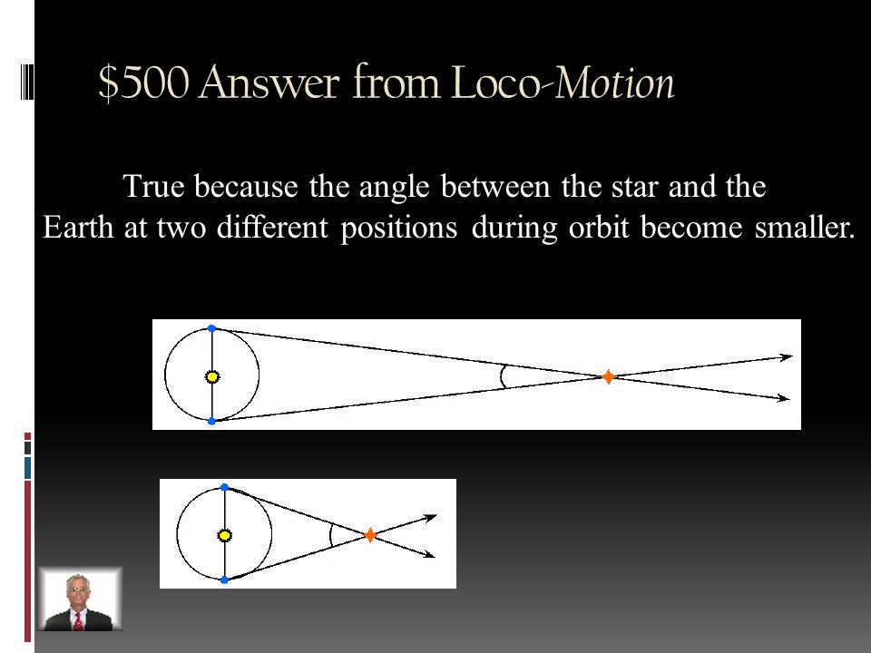 $500 Question from Loco- Motion Defend or refute this statement & explain: As the distance between the star and the Earth[observer] increases, the parallax decreases.