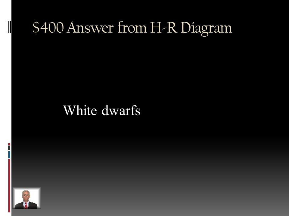 $400 Question from H-R Diagram What are the hottest and most dim stars called