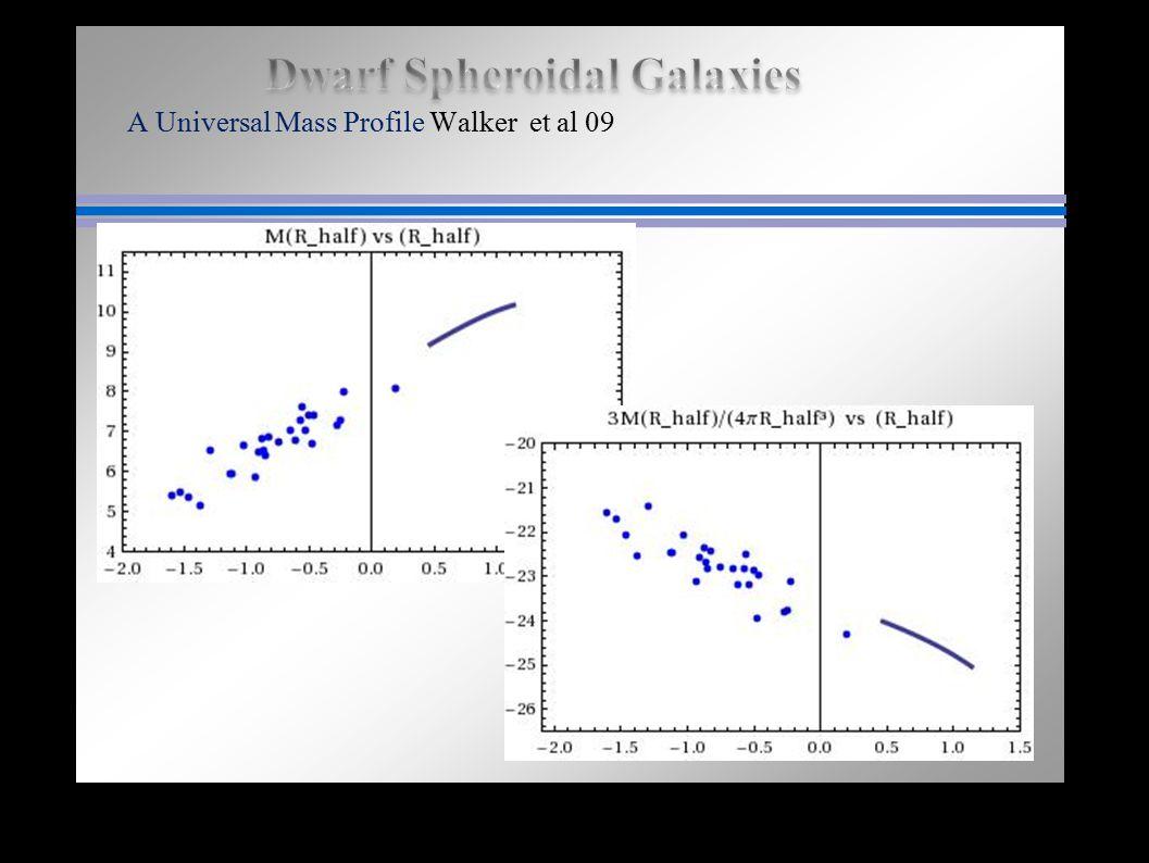 A Universal Mass Profile Walker et al 09
