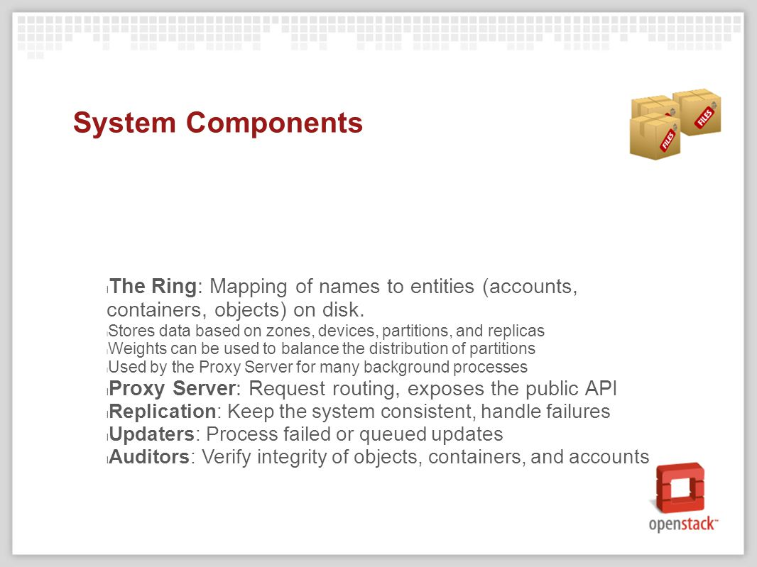 System Components The Ring: Mapping of names to entities (accounts, containers, objects) on disk.
