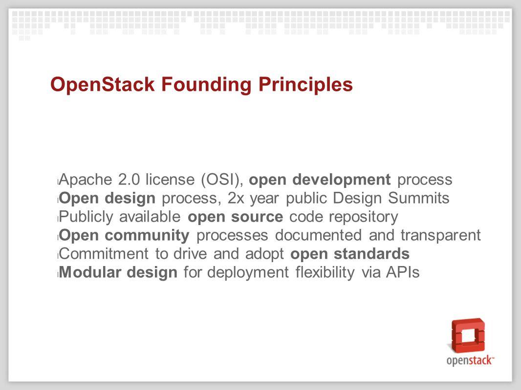 IRC (freenode) #openstack #openstack-dev #openstack-meeting #lunr Docs http://wiki.openstack.org http://docs.openstack.org http://swift.openstack.org http://nova.openstack.org Twitter @openstack OpenStack Community