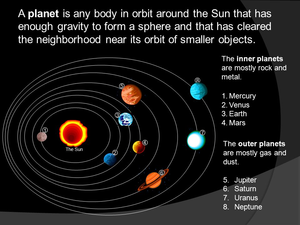 The planets that are made of gas and dust are much bigger than the planets that are made of rock and metal.