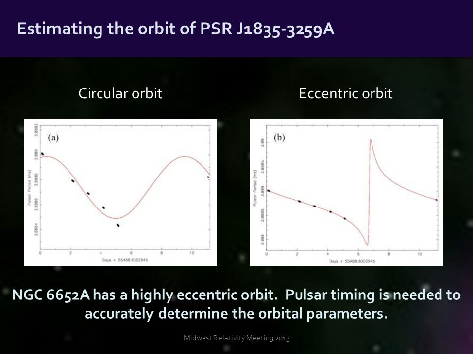 Midwest Relativity Meeting 2013 Estimating the orbit of PSR J1835-3259A NGC 6652A has a highly eccentric orbit. Pulsar timing is needed to accurately