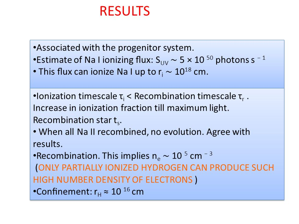 RESULTS Associated with the progenitor system.