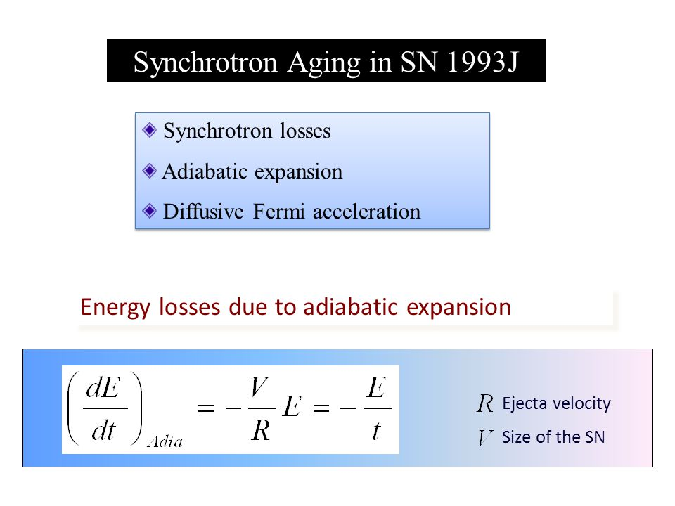 Synchrotron Aging in SN 1993J Synchrotron losses Adiabatic expansion Diffusive Fermi acceleration Synchrotron losses Adiabatic expansion Diffusive Fermi acceleration Energy losses due to adiabatic expansion Ejecta velocity Size of the SN