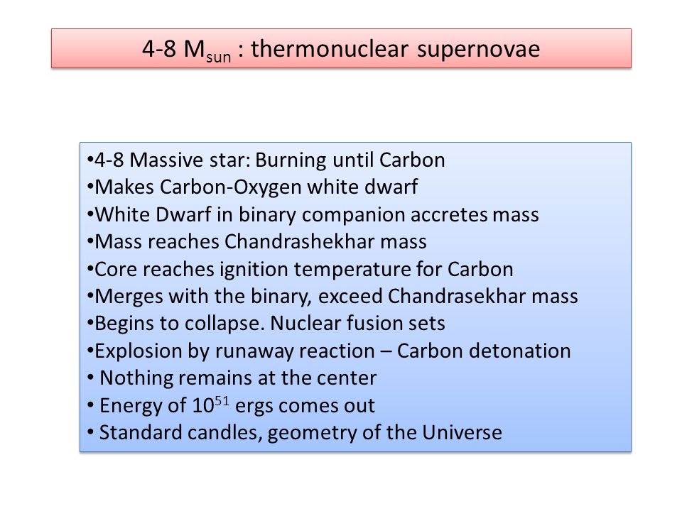 4-8 M sun : thermonuclear supernovae 4-8 Massive star: Burning until Carbon Makes Carbon-Oxygen white dwarf White Dwarf in binary companion accretes mass Mass reaches Chandrashekhar mass Core reaches ignition temperature for Carbon Merges with the binary, exceed Chandrasekhar mass Begins to collapse.