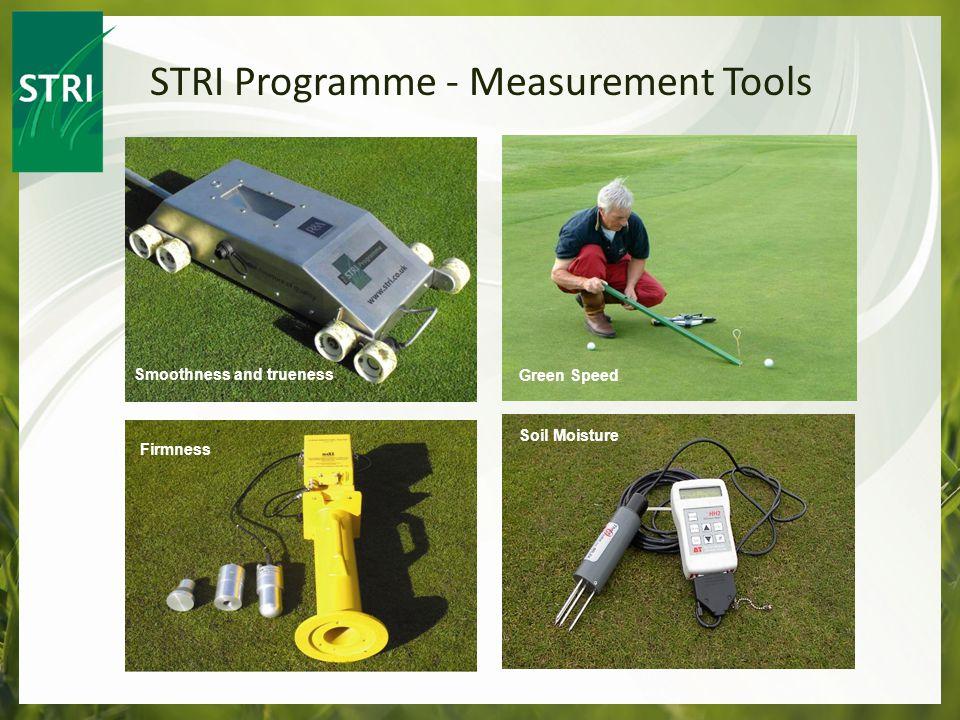 STRI Programme - Measurement Tools Smoothness and trueness Firmness Green Speed Firmness Soil Moisture