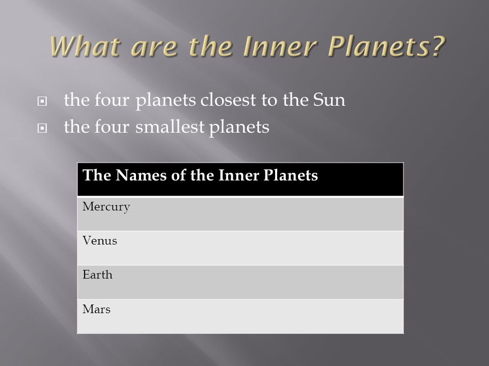  the four planets closest to the Sun  the four smallest planets The Names of the Inner Planets Mercury Venus Earth Mars
