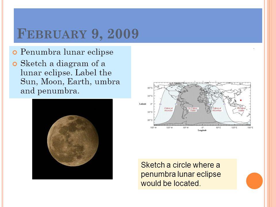 F EBRUARY 9, 2009 Penumbra lunar eclipse Sketch a diagram of a lunar eclipse.