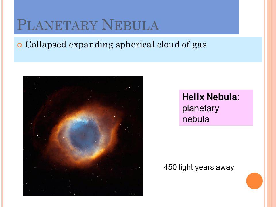 P LANETARY N EBULA Collapsed expanding spherical cloud of gas Helix Nebula: planetary nebula 450 light years away
