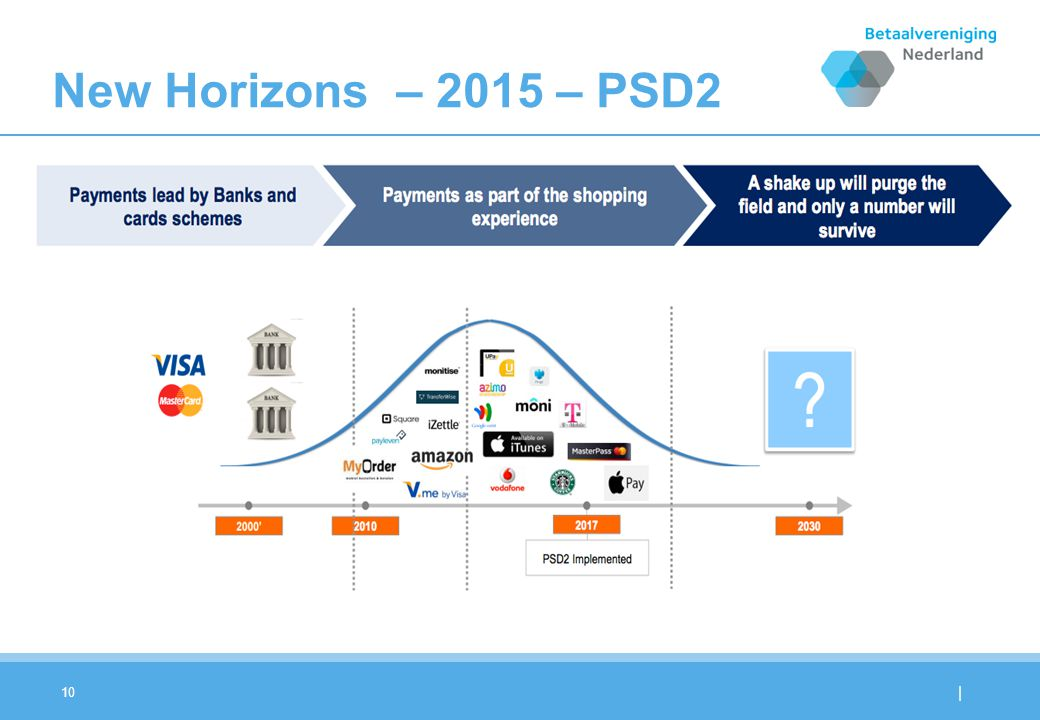 | 10 New Horizons – 2015 – PSD2