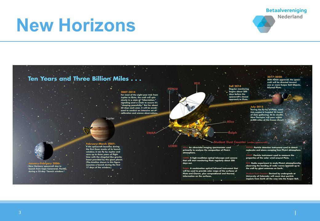 | 3 New Horizons