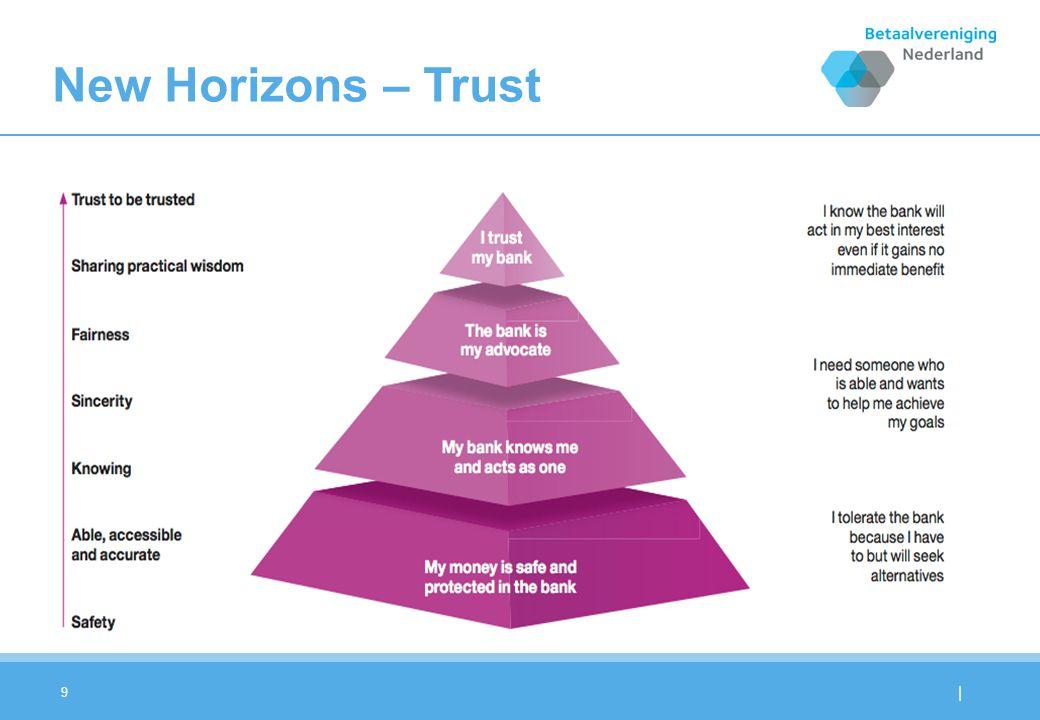 | 9 New Horizons – Trust