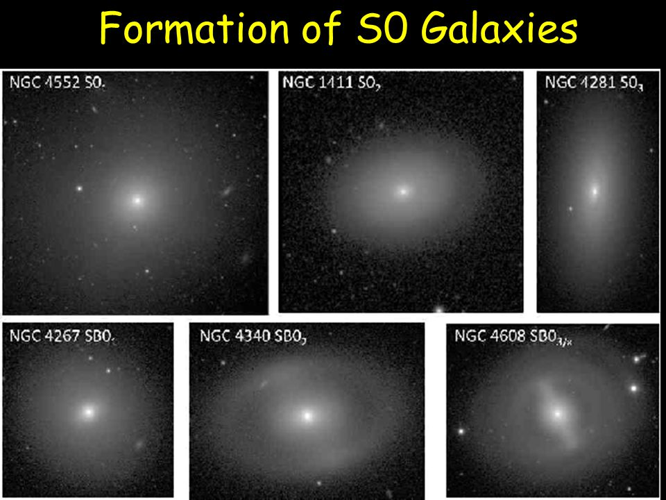 Formation of S0 Galaxies