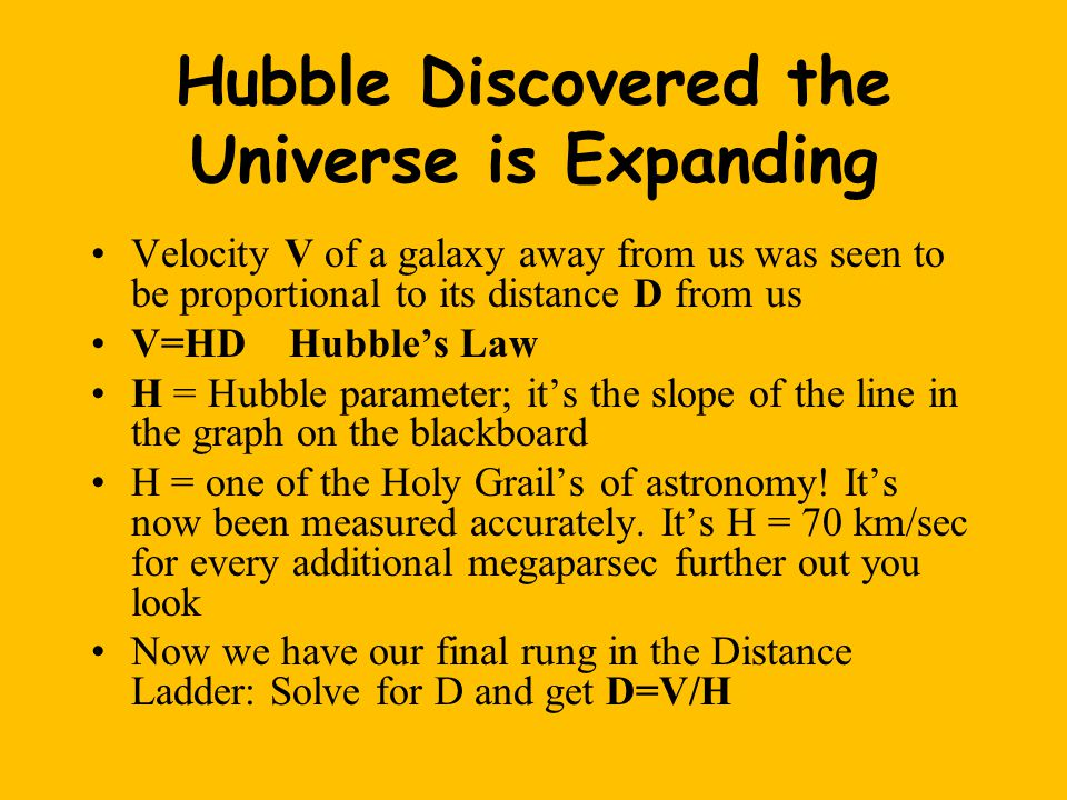 Hubble Discovered the Universe is Expanding Velocity V of a galaxy away from us was seen to be proportional to its distance D from us V=HD Hubble's Law H = Hubble parameter; it's the slope of the line in the graph on the blackboard H = one of the Holy Grail's of astronomy.