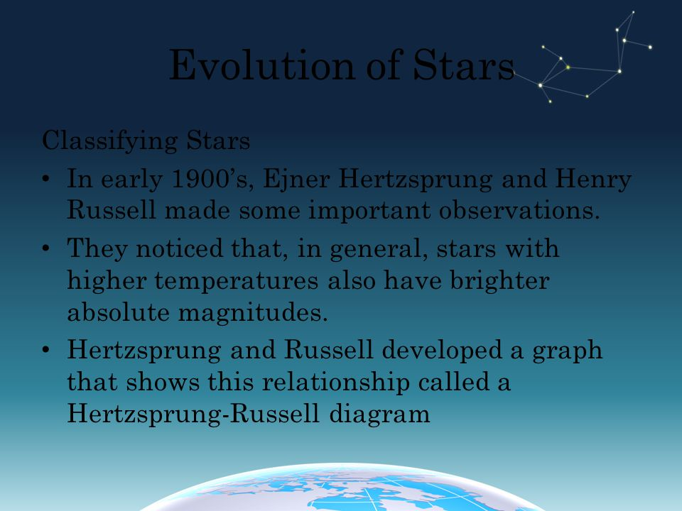 Evolution of Stars Classifying Stars In early 1900's, Ejner Hertzsprung and Henry Russell made some important observations.