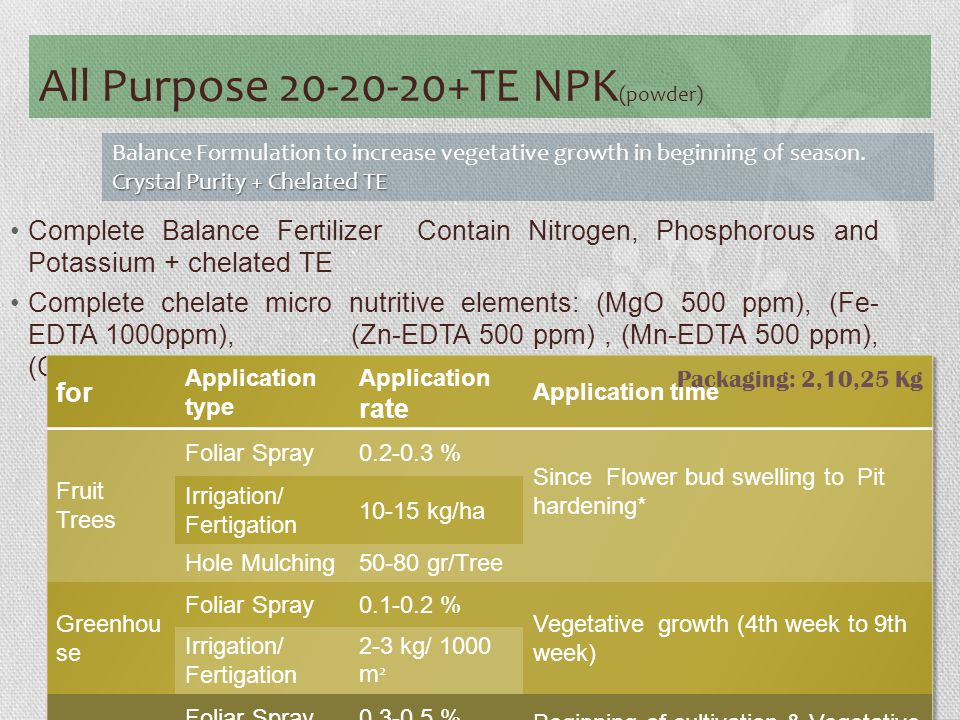 All Purpose 20-20-20+TE NPK (powder) Complete Balance Fertilizer Contain Nitrogen, Phosphorous and Potassium + chelated TE Complete chelate micro nutr