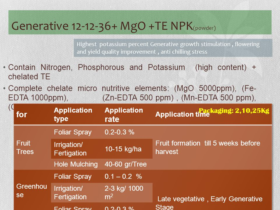 Generative 12-12-36+ MgO +TE NPK (powder) Contain Nitrogen, Phosphorous and Potassium (high content) + chelated TE Complete chelate micro nutritive el