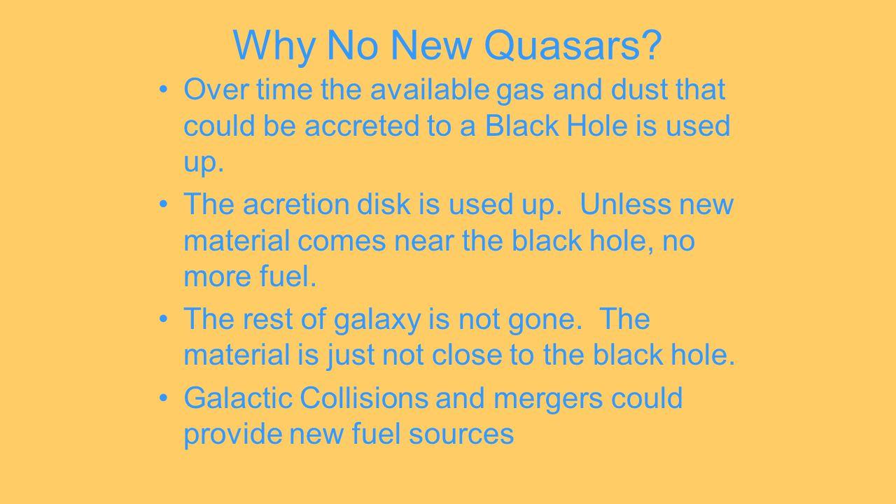 Why No New Quasars.