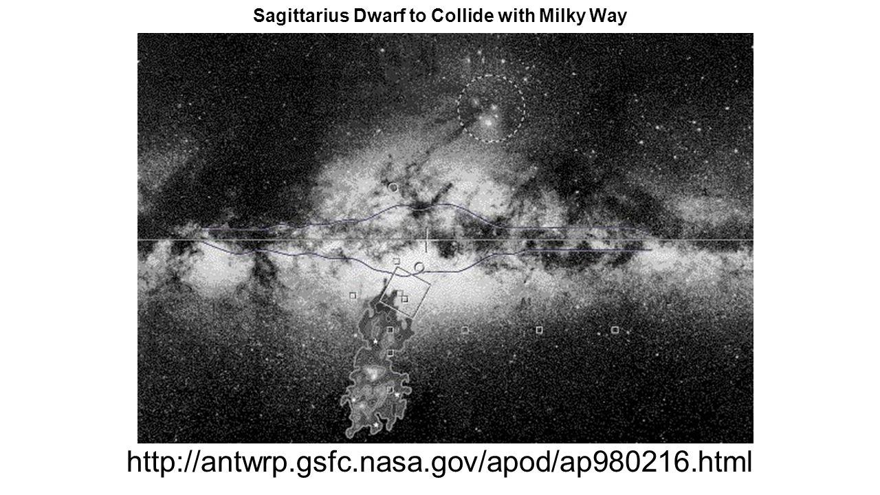 Sagittarius Dwarf to Collide with Milky Way http://antwrp.gsfc.nasa.gov/apod/ap980216.html