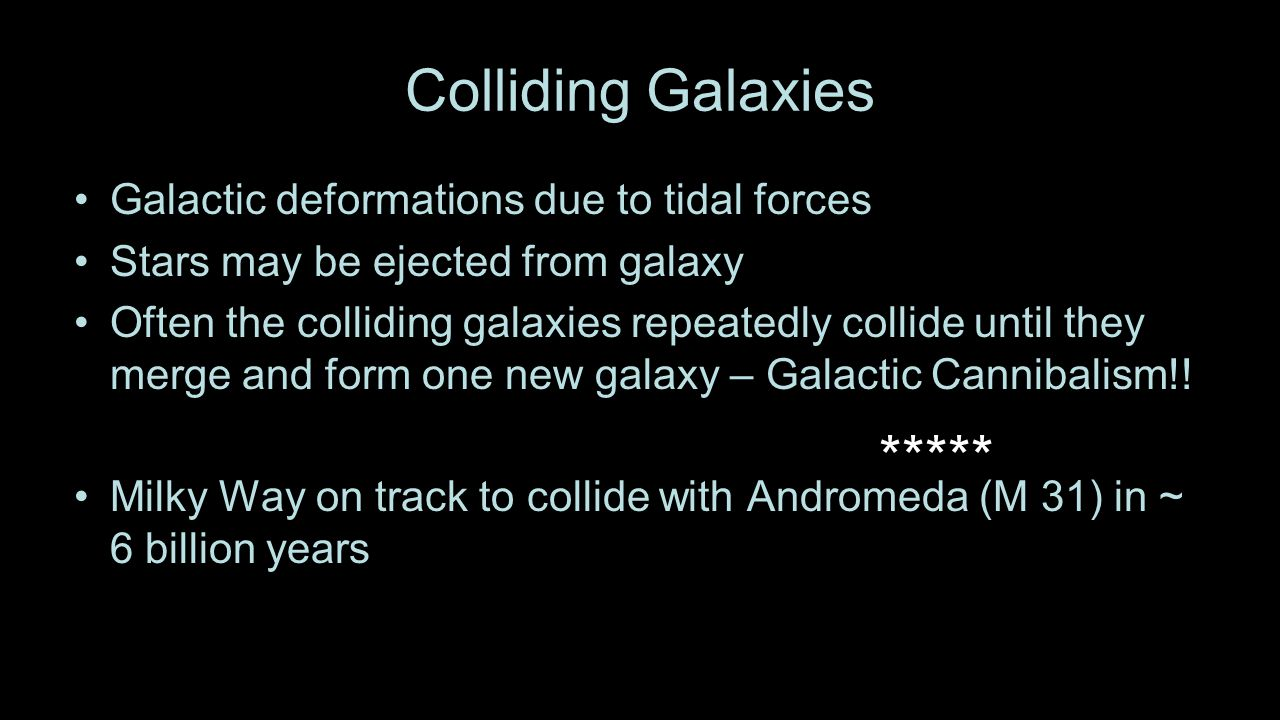 Colliding Galaxies Galactic deformations due to tidal forces Stars may be ejected from galaxy Often the colliding galaxies repeatedly collide until they merge and form one new galaxy – Galactic Cannibalism!.