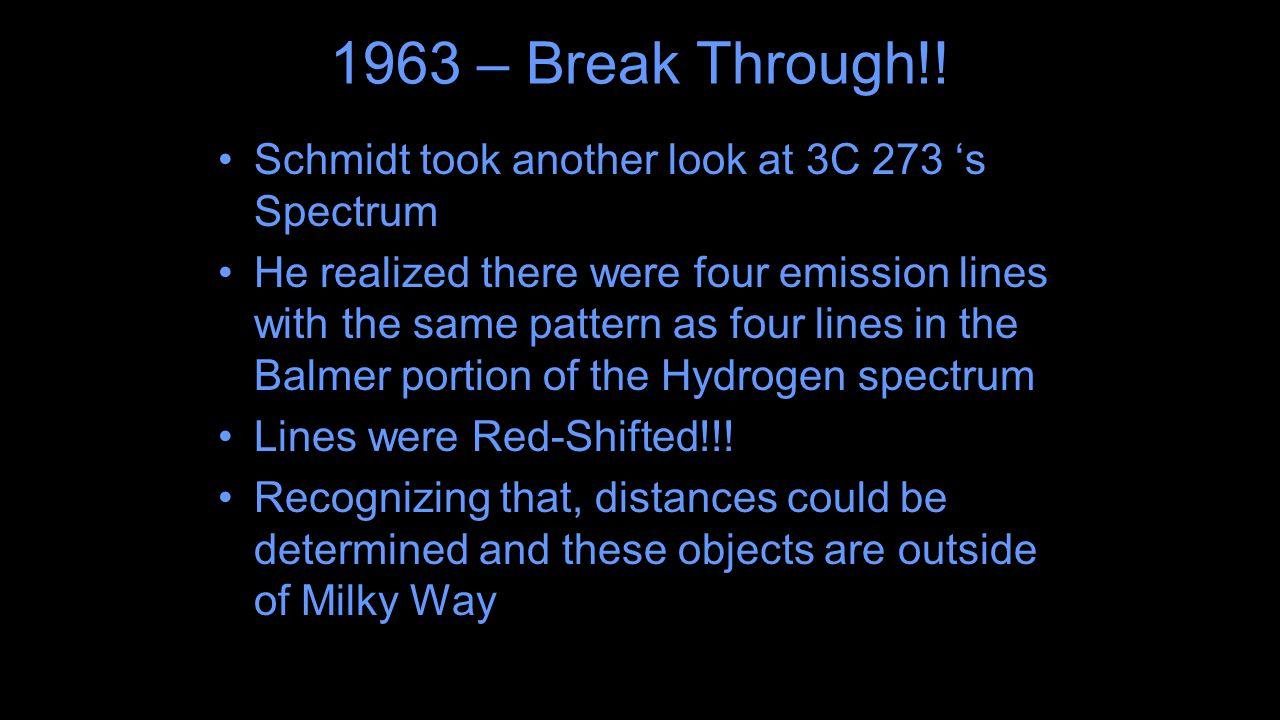 1963 – Break Through!.