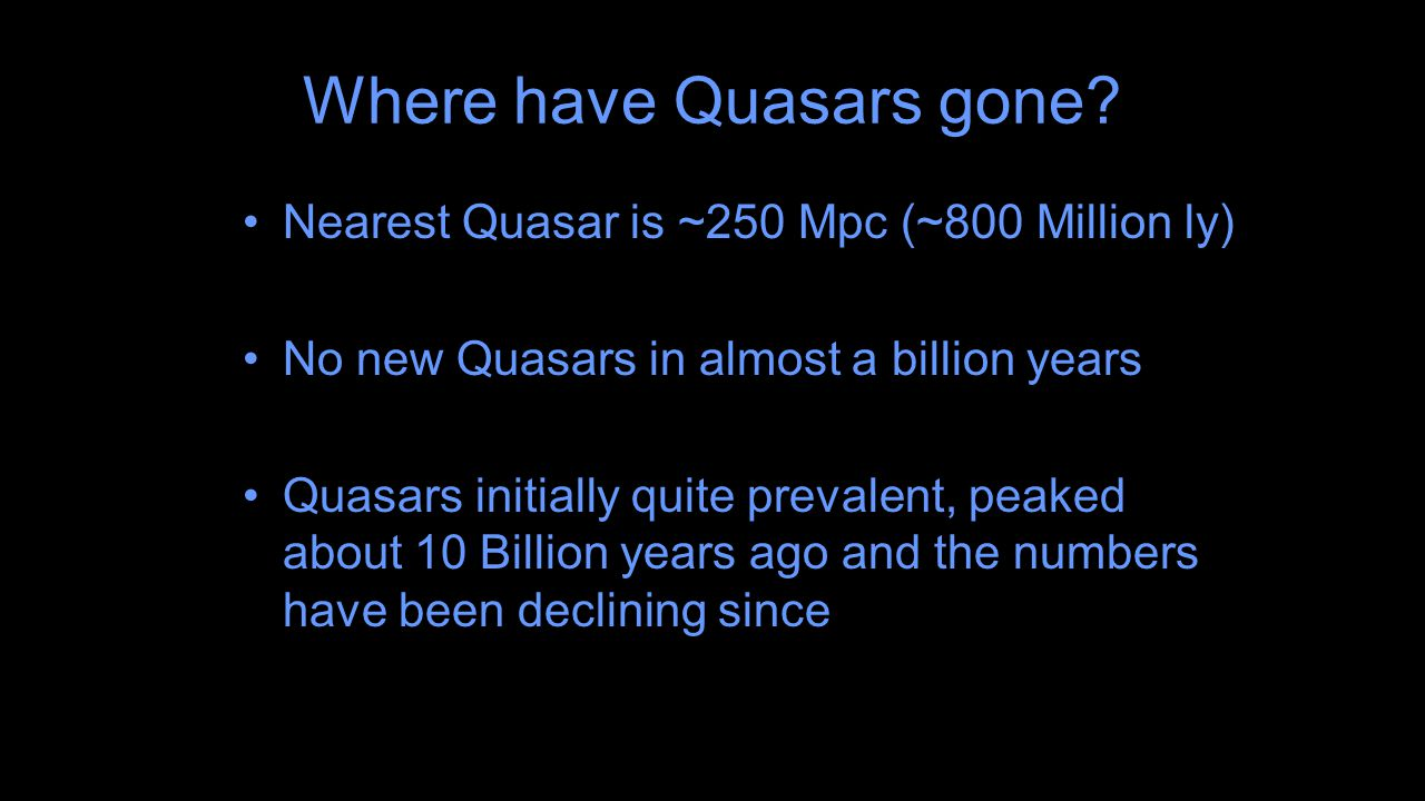 Where have Quasars gone.