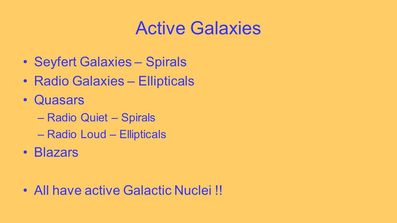 Active Galaxies Seyfert Galaxies – Spirals Radio Galaxies – Ellipticals Quasars –Radio Quiet – Spirals –Radio Loud – Ellipticals Blazars All have active Galactic Nuclei !!