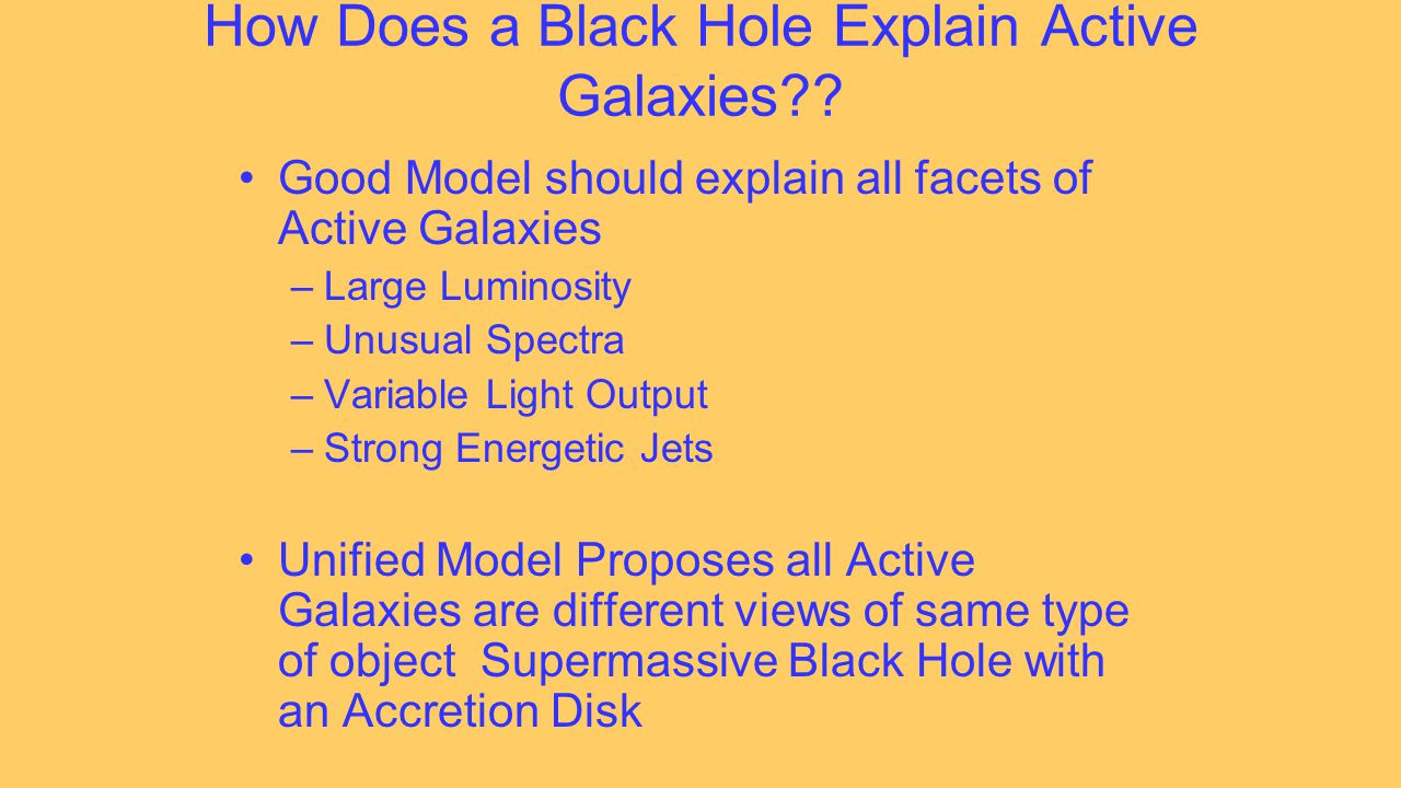 How Does a Black Hole Explain Active Galaxies?.