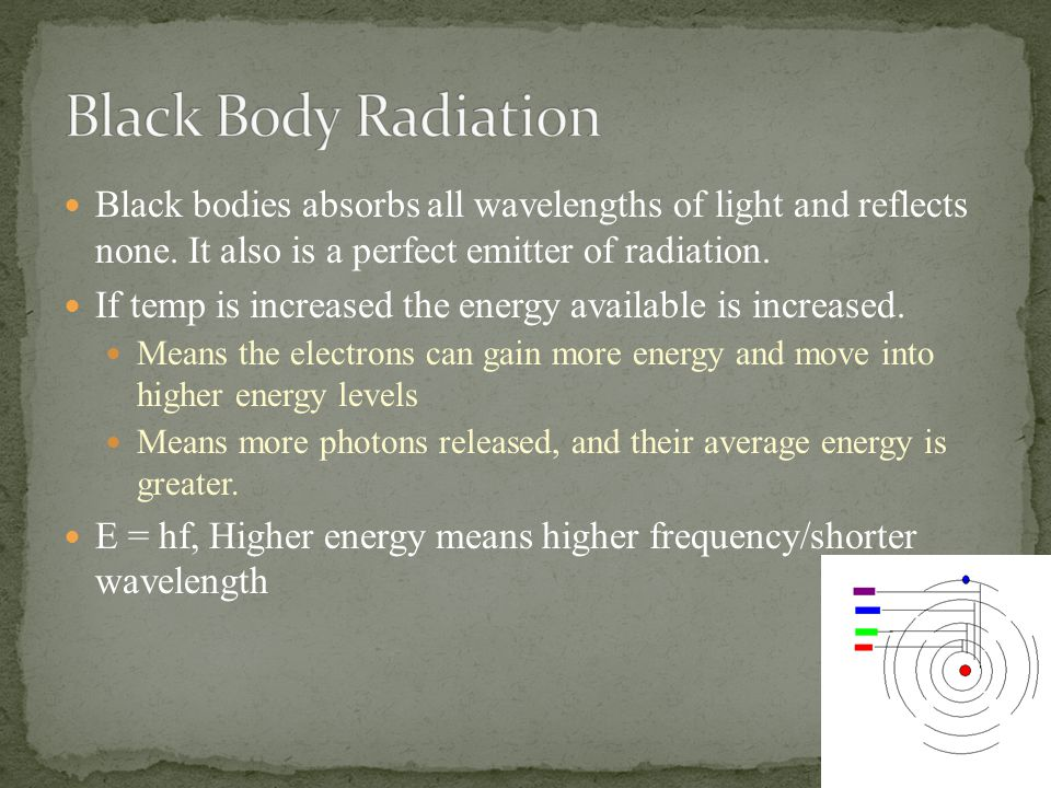 Black bodies absorbs all wavelengths of light and reflects none.