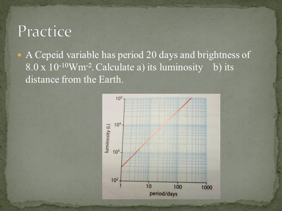 A Cepeid variable has period 20 days and brightness of 8.0 x 10 -10 Wm -2.
