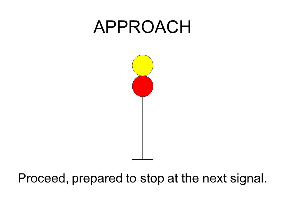 APPROACH Proceed, prepared to stop at the next signal.