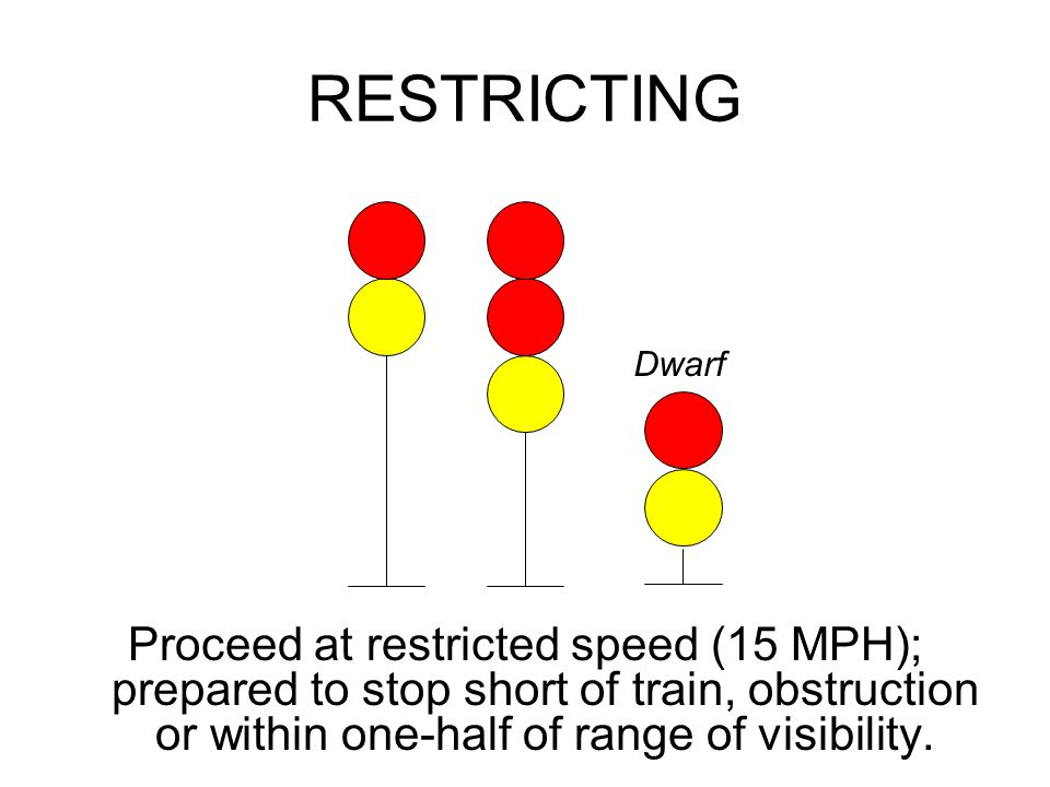 Dwarf RESTRICTING Proceed at restricted speed (15 MPH); prepared to stop short of train, obstruction or within one-half of range of visibility.