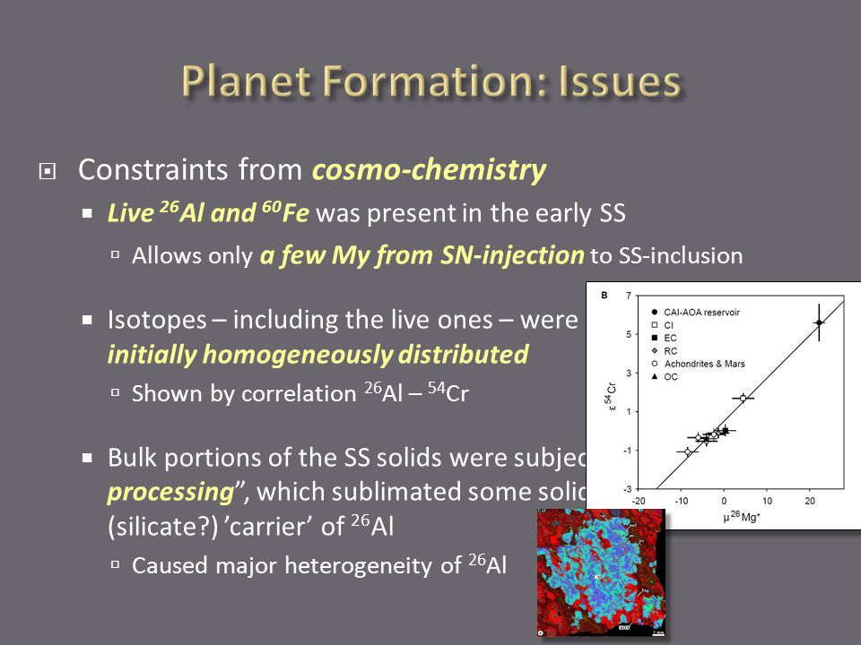  Constraints from cosmo-chemistry  Live 26 Al and 60 Fe was present in the early SS  Allows only a few My from SN-injection to SS-inclusion  Isotopes – including the live ones – were initially homogeneously distributed  Shown by correlation 26 Al – 54 Cr  Bulk portions of the SS solids were subjected to thermal processing , which sublimated some solids, including the (silicate?) 'carrier' of 26 Al  Caused major heterogeneity of 26 Al