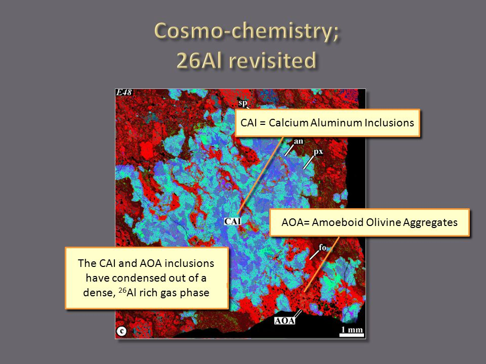 The CAI and AOA inclusions have condensed out of a dense, 26 Al rich gas phase CAI = Calcium Aluminum Inclusions AOA= Amoeboid Olivine Aggregates