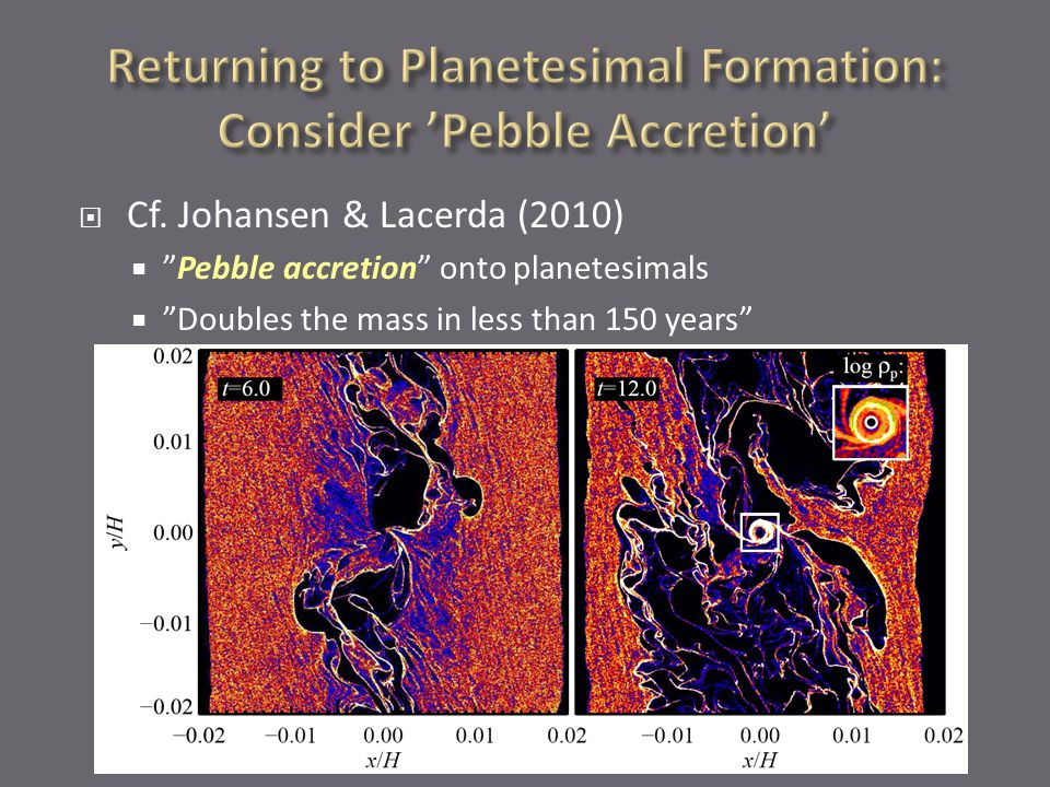 """ Cf. Johansen & Lacerda (2010)  """"Pebble accretion"""" onto planetesimals  """"Doubles the mass in less than 150 years"""""""