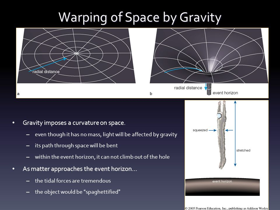 Warping of Space by Gravity Gravity imposes a curvature on space. – even though it has no mass, light will be affected by gravity – its path through s