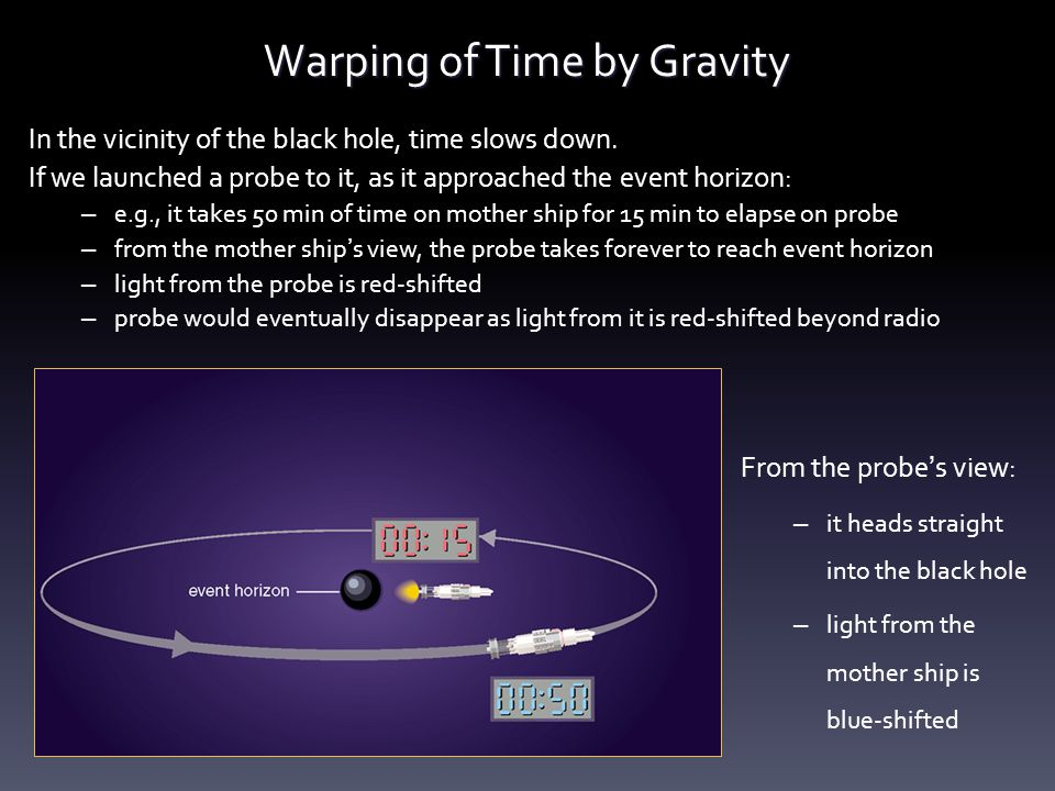 Warping of Time by Gravity In the vicinity of the black hole, time slows down. If we launched a probe to it, as it approached the event horizon: – e.g