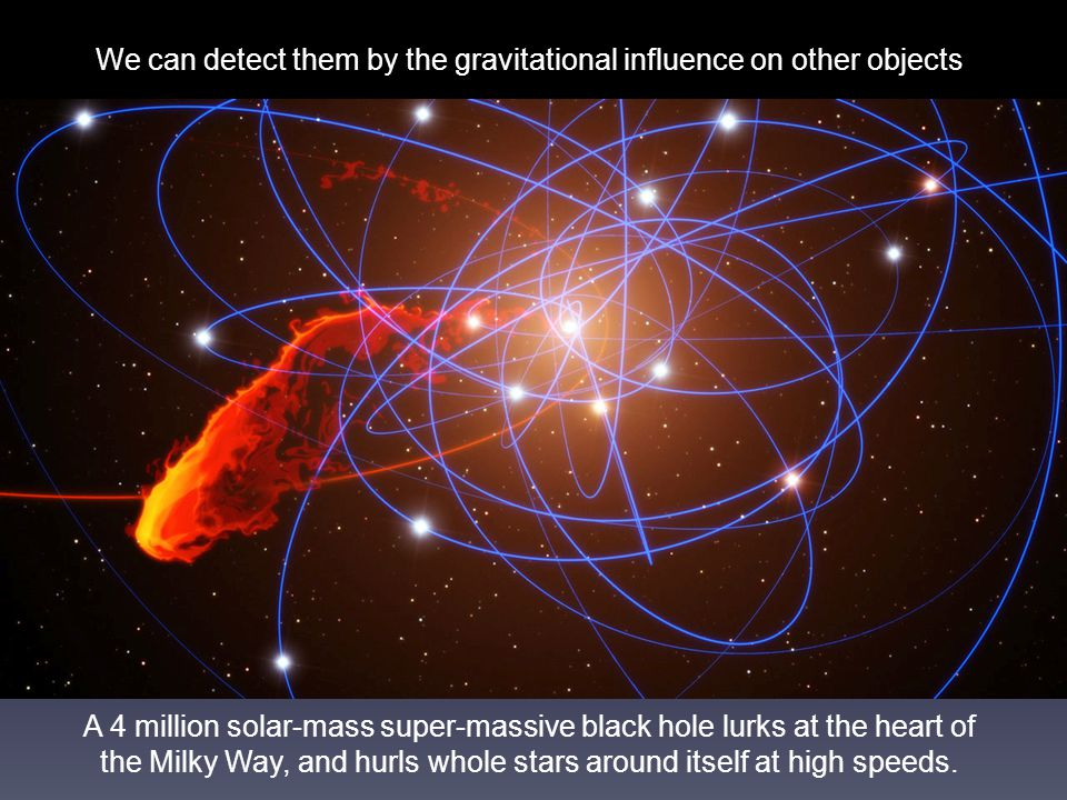 We can detect them by the gravitational influence on other objects A 4 million solar-mass super-massive black hole lurks at the heart of the Milky Way