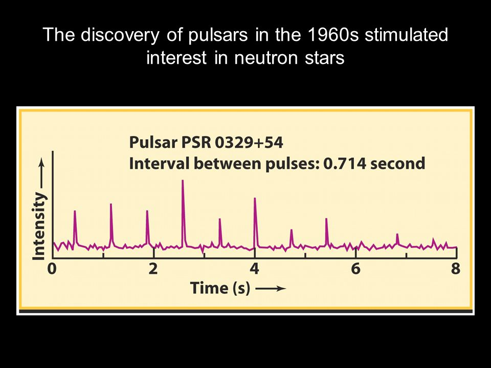 The discovery of pulsars in the 1960s stimulated interest in neutron stars