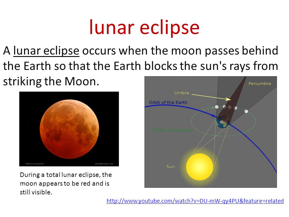 lunar eclipse http://www.youtube.com/watch?v=DU-mW-qy4PU&feature=related A lunar eclipse occurs when the moon passes behind the Earth so that the Eart