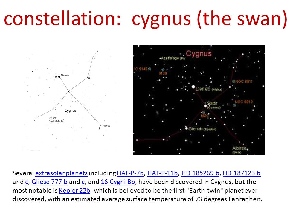 constellation: cygnus (the swan) Several extrasolar planets including HAT-P-7b, HAT-P-11b, HD 185269 b, HD 187123 b and c, Gliese 777 b and c, and 16