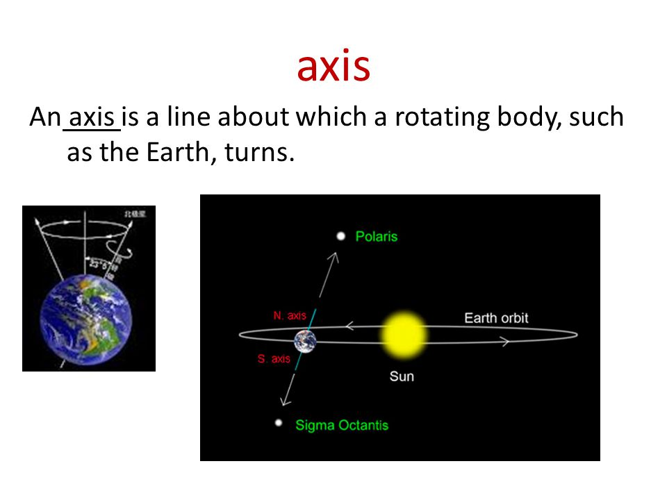 axis An axis is a line about which a rotating body, such as the Earth, turns.