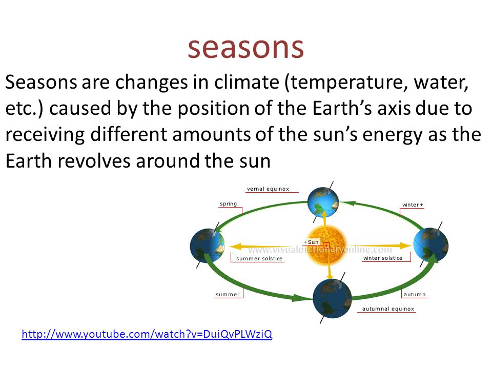 seasons http://www.youtube.com/watch?v=DuiQvPLWziQ Seasons are changes in climate (temperature, water, etc.) caused by the position of the Earth's axi