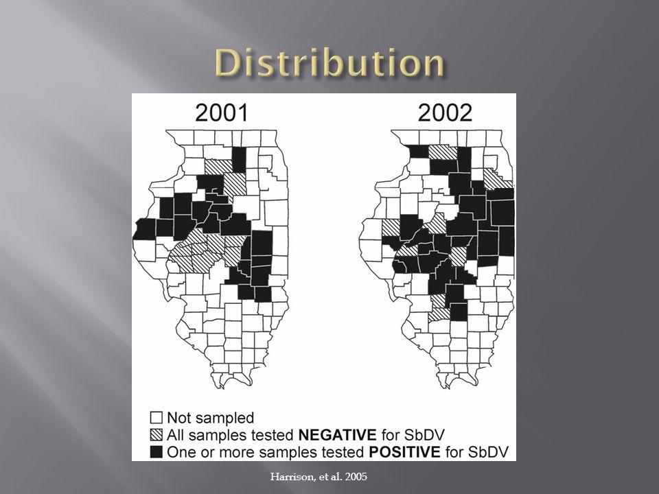 Harrison, et al. 2005