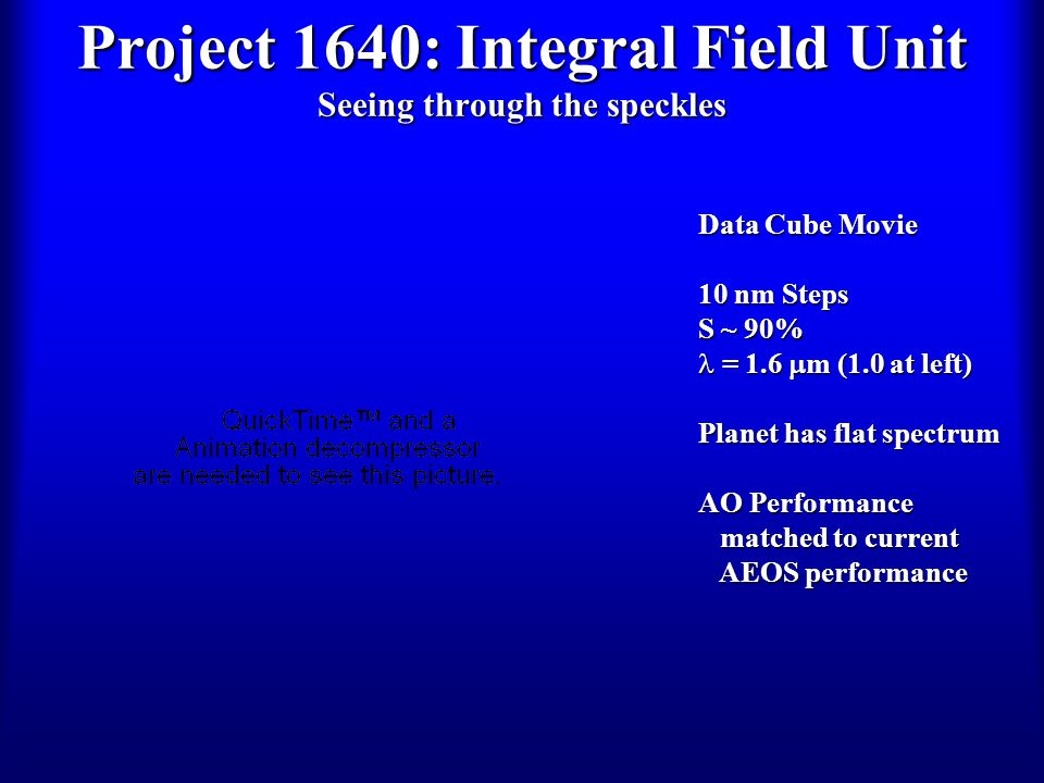 Project 1640: Integral Field Unit Seeing through the speckles Data Cube Movie 10 nm Steps S ~ 90% = 1.6  m (1.0 at left) = 1.6  m (1.0 at left) Planet has flat spectrum AO Performance matched to current matched to current AEOS performance AEOS performance