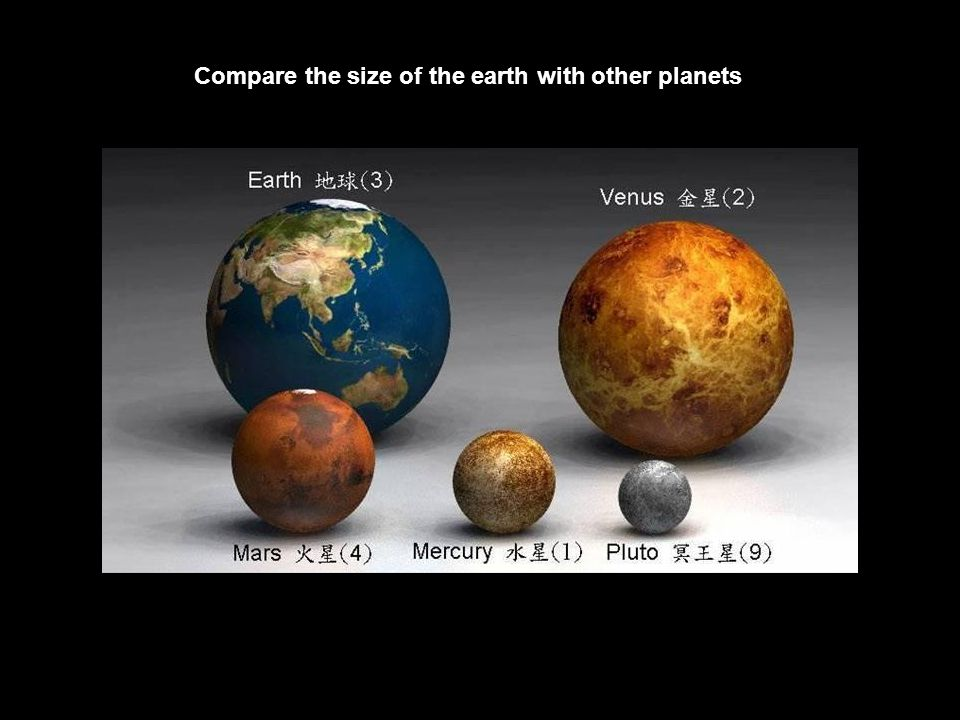 Now compare it with Uranus & Neptune This is the Earth