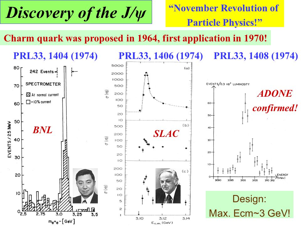 "10 Discovery of the J/ψ PRL33, 1404 (1974)PRL33, 1406 (1974)PRL33, 1408 (1974) BNL SLAC ADONE confirmed! ""November Revolution of Particle Physics!"" Ch"