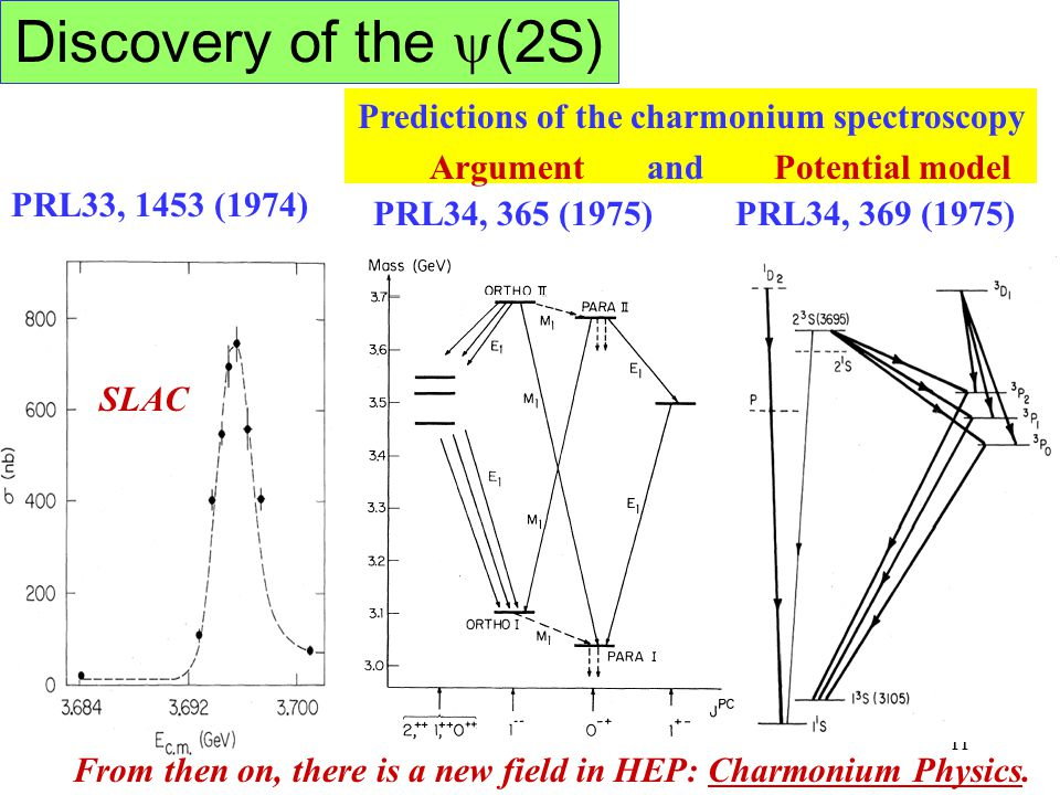 11 Discovery of the  (2S) PRL33, 1453 (1974) SLAC Predictions of the charmonium spectroscopy Argument and Potential model PRL34, 365 (1975)PRL34, 369
